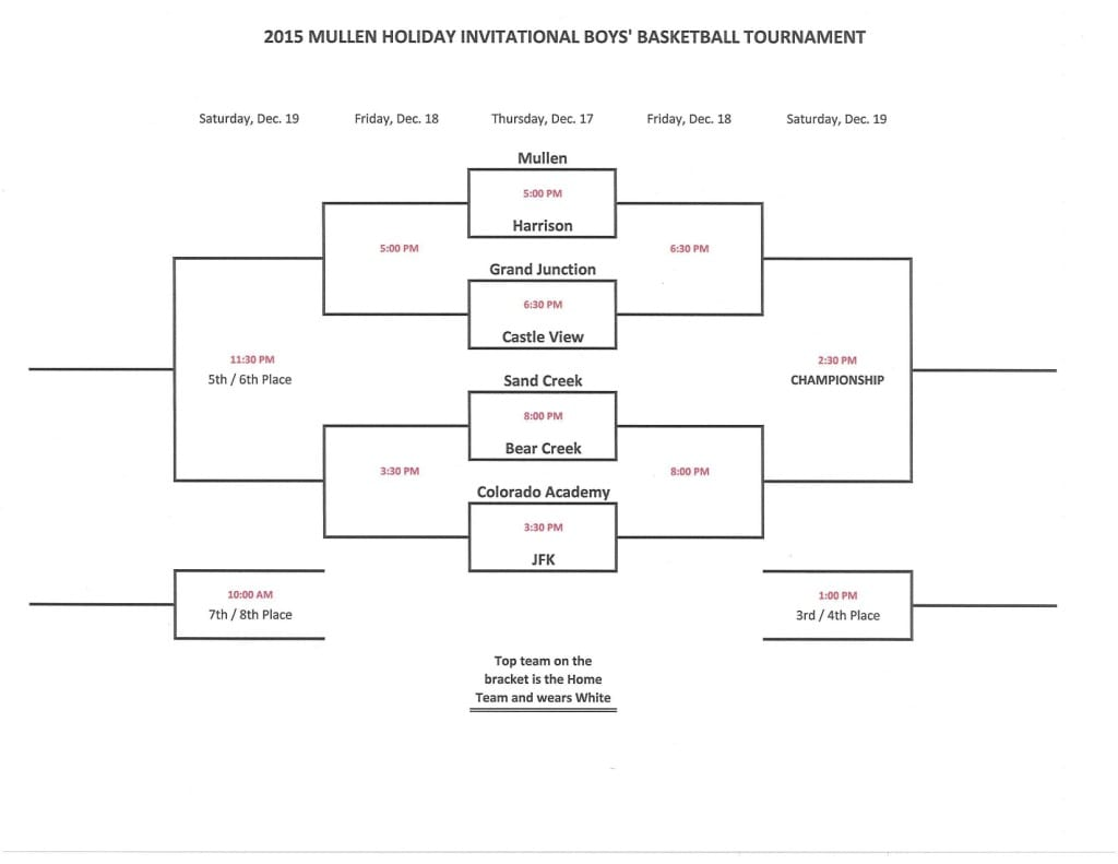 2015 Tournament Bracket