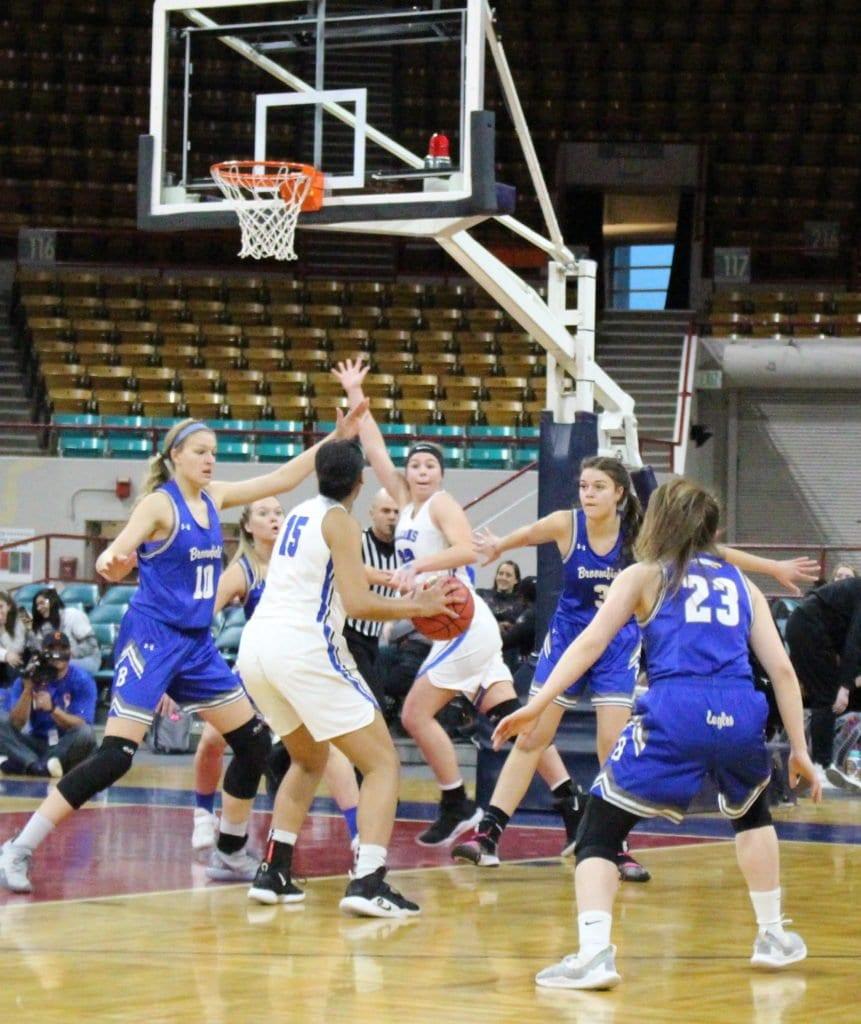 Highlands Ranch Youth Basketball